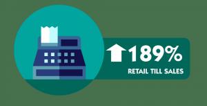 retail-sales-min